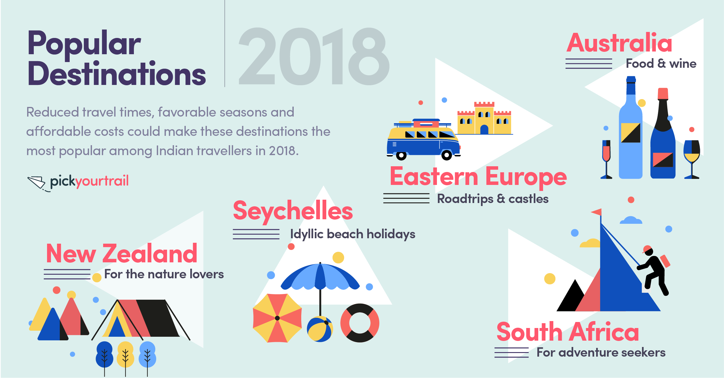 We predict that Eastern Europe, Australia,  New Zealand, South Africa and Seychelles are going to be the hot destinations for travellers in 2018.